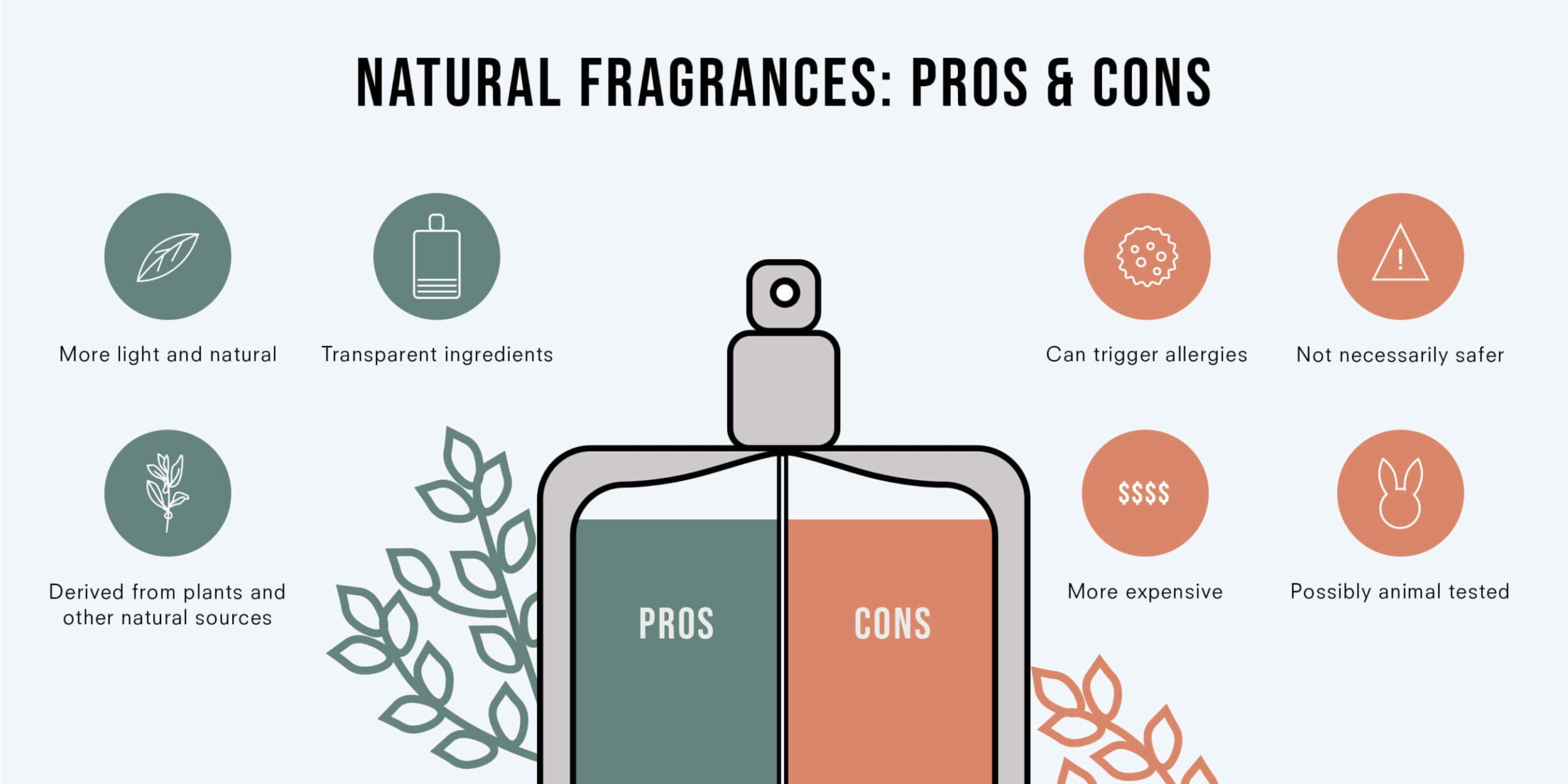 natural vs synthetic fragrance pros and cons graphic