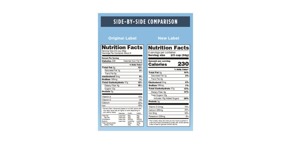 original nutrition facts label vs new nutrition facts label